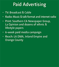 Paid advertising exposure for LA County Fair 2017